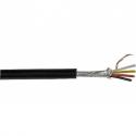 Stíněné kabely
